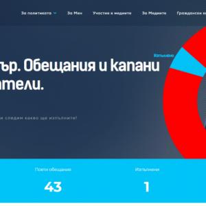 Зикометър отчита изпълнените обещания на кмета на Пловдив
