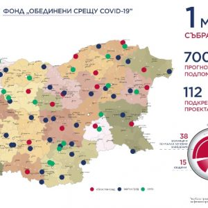 """Фонд """"Обединени срещу COVID-19"""" помогна в близо 300 селища в България"""